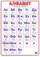 Алфавит. Печатные и прописные буквы по букварю О. И. Тириновой