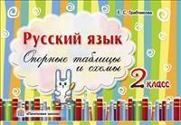Русский язык. Опорные таблицы и схемы. 2 класс
