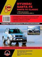 Hyundai Santa Fe / Santa Fe Classic c 2000 г. ( + обновления 2004 г.) Руководство по ремонту и эксплуатации