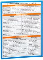 Правописание предлогов и частиц. Наглядно-раздаточное пособие