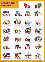 Английский алфавит. Плакат