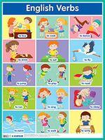 Английские глаголы. Плакат