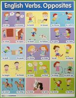 Английские глаголы. Противоположности. Плакат