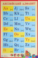 Английский алфавит с транскрипцией. Плакат (большой формат)
