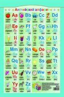Справочные материалы: Английский алфавит